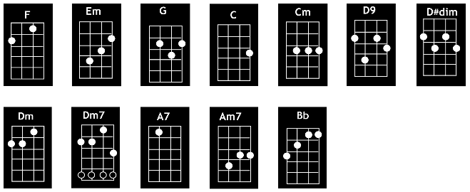 Ukulele : ukulele tabs blackbird Ukulele Tabs or Ukulele Tabs Blackbirdu201a Ukulele